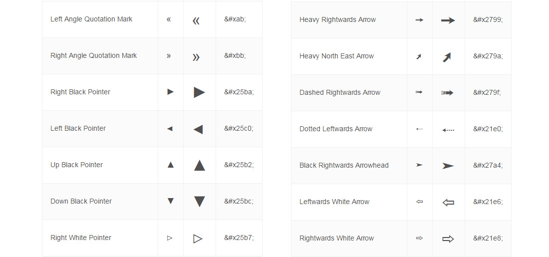 Unicode Symbols as Replacement for Font Icons